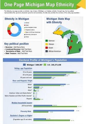 One Page Michigan Map Ethnicity Presentation Report Infographic PPT PDF Document