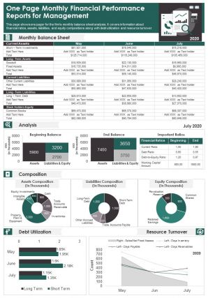 One Page Monthly Financial Performance Reports For Management Presentation Report Infographic PPT PDF Document