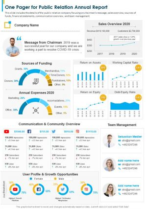 One Page One Pager For Public Relation Annual Report Presentation Report Infographic PPT PDF Document