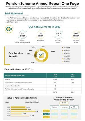 One Page Pension Scheme Annual Report One Page Presentation Report Infographic PPT PDF Document