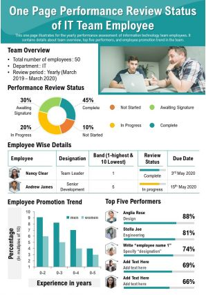 One Page Performance Review Status Of IT Team Employee Presentation Report Infographic PPT PDF Document
