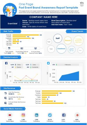 One Page Post Event Brand Awareness Report Template Presentation Report Infographic PPT PDF Document