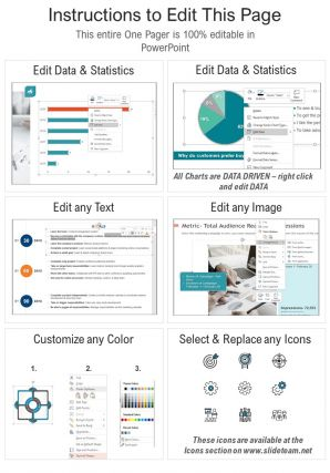 One Page Profile Template Of A Marketing Manager Presentation Report Infographic PPT PDF Document