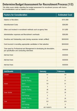 One Page Recruiting Cost Evaluation For Hiring Process Template 430 PPT PDF Document