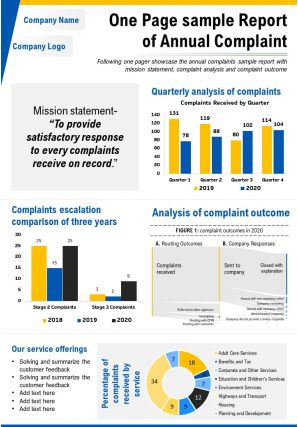 One Page Sample Report Of Annual Complaint Presentation Report Infographic PPT PDF Document