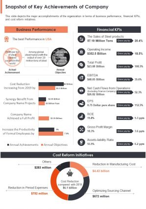 One Page Snapshot Of Key Achievements Of Company Presentation Report Infographic PPT PDF Document