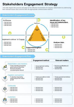 One Page Stakeholders Engagement Strategy Presentation Report Infographic PPT PDF Document