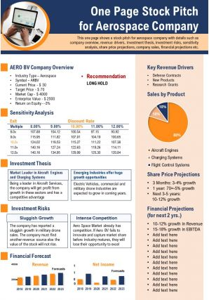 One Page Stock Pitch For Aerospace Company Presentation Report Infographic PPT PDF Document