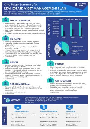 One Page Summary For Real Estate Asset Management Plan Presentation Report Infographic PPT PDF Document