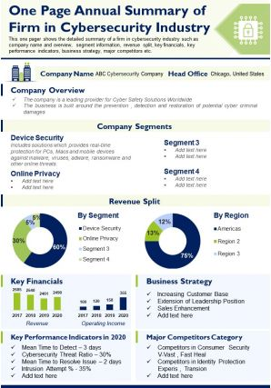 One Page Summary Of Cybersecurity Industry Presentation Report Infographic PPT PDF Document