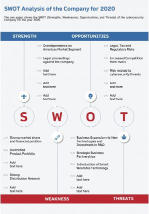 One Page Swot Analysis Of The Company For 2020 Template 115 Infographic PPT PDF Document