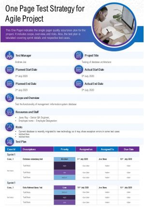 One Page Test Strategy For Agile Project Presentation Report Infographic PPT PDF Document
