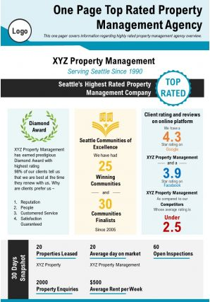 One Page Top Rated Property Management Agency Presentation Report Infographic PPT PDF Document