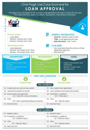 One Page Use Case Example For Loan Approval Presentation Report Infographic PPT PDF Document