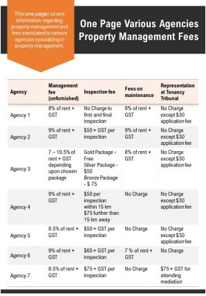 One Page Various Agencies Property Management Fees Presentation Report Infographic PPT PDF Document