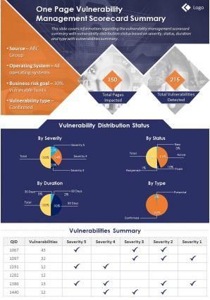 One Page Vulnerability Management Scorecard Summary Presentation Report Infographic PPT PDF Document