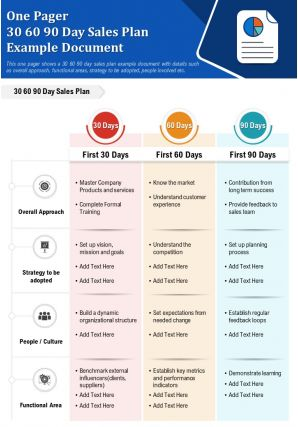 One Pager 30 60 90 Day Sales Plan Example Document Presentation Report PPT PDF Document