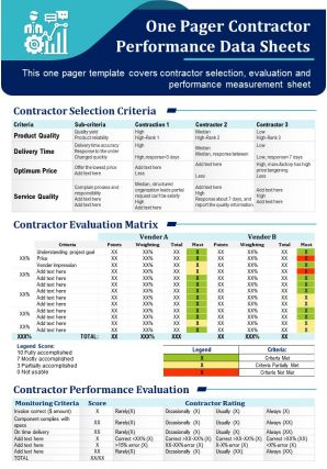 One Pager Contractor Performance Data Sheets Presentation Report Infographic PPT PDF Document