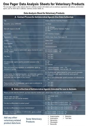 One Pager Data Analysis Sheets For Veterinary Products Presentation Report Infographic PPT PDF Document