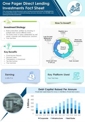 One Pager Direct Lending Investments Fact Sheet Presentation Report Infographic PPT PDF Document