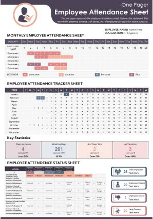 One Pager Employee Attendance Sheet Presentation Report Infographic PPT PDF Document