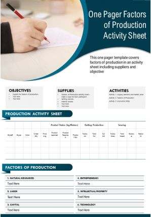 One Pager Factors Of Production Activity Sheet Presentation Report Infographic PPT PDF Document