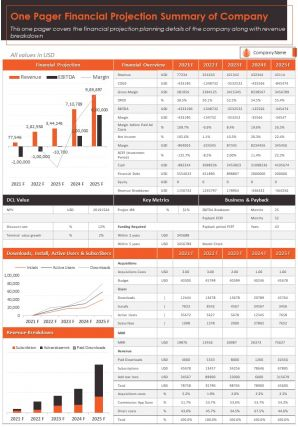 One Pager Financial Projection Summary Of Company Presentation Report PPT PDF Document