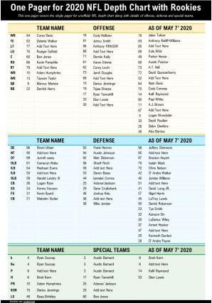 One Pager For 2020 NFL Depth Chart With Rookies Presentation Report Infographic PPT PDF Document