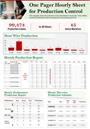 One Pager Hourly Sheet For Production Control Template Presentation Report Infographic Ppt Pdf Document