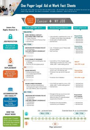 One Pager Legal Aid At Work Fact Sheets Presentation Report Infographic PPT PDF Document