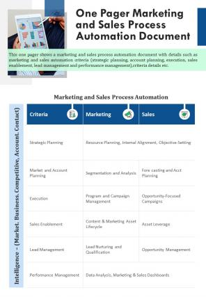 One Pager Marketing And Sales Process Automation Presentation Report Infographic PPT PDF Document