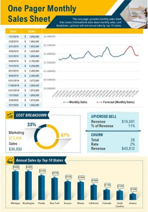 One Pager Monthly Sales Sheet Presentation Report Infographic PPT PDF Document