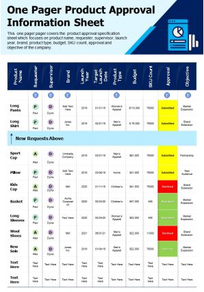 One Pager Product Approval Information Sheet Presentation Report Infographic PPT PDF Document
