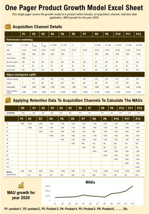 One Pager Product Growth Model Excel Sheet Presentation Report Infographic PPT PDF Document