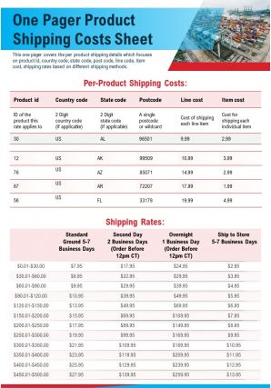 One Pager Product Shipping Costs Sheet Presentation Report Infographic PPT PDF Document