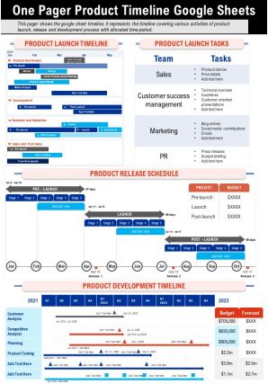 One Pager Product Timeline Google Sheets Presentation Report Infographic PPT PDF Document