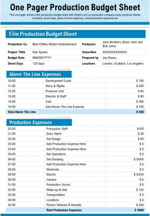 One Pager Production Budget Sheet Presentation Report Infographic PPT PDF Document
