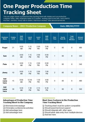 One Pager Production Time Tracking Sheet Presentation Report Infographic PPT PDF Document