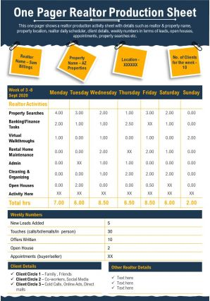 One Pager Realtor Production Sheet Presentation Report Infographic PPT PDF Document