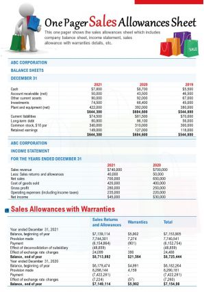 One Pager Sales Allowances Sheet Presentation Report Infographic Ppt Pdf Document