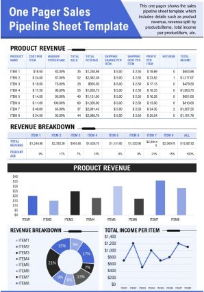 One Pager Sales Pipeline Sheet Template Presentation Report Infographic PPT PDF Document