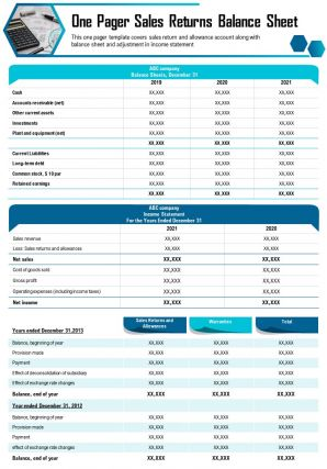 One Pager Sales Returns Balance Sheet Presentation Report Infographic PPT PDF Document