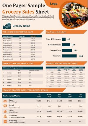 One Pager Sample Grocery Sales Sheet Presentation Report Infographic PPT PDF Document