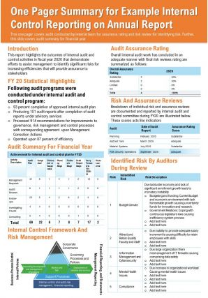 One Pager Summary For Example Internal Control Reporting On Annual Report Report Infographic PPT PDF Document