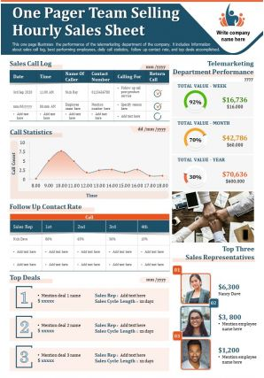 One Pager Team Selling Hourly Sales Sheet Presentation Report Infographic PPT PDF Document