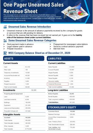 One Pager Unearned Sales Revenue Sheet Presentation Report Infographic PPT PDF Document