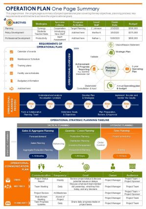 Operation Plan One Page Summary Presentation Report Infographic PPT PDF Document