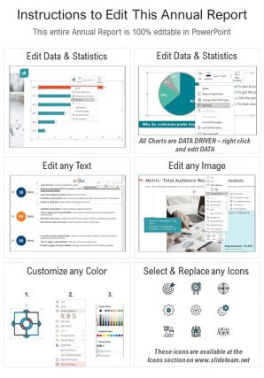 Pharma Annual Product Review Report Template PDF DOC PPT Document Report Template