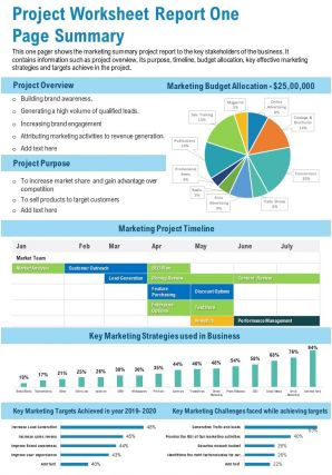 Project Worksheet Report One Page Summary Presentation Report Infographic PPT PDF Document