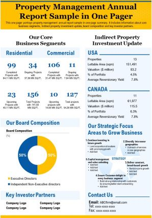 Property Management Annual Report Sample In One Pager Presentation Report Infographic PPT PDF Document